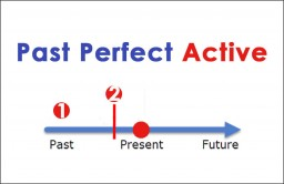 Past Perfect Active